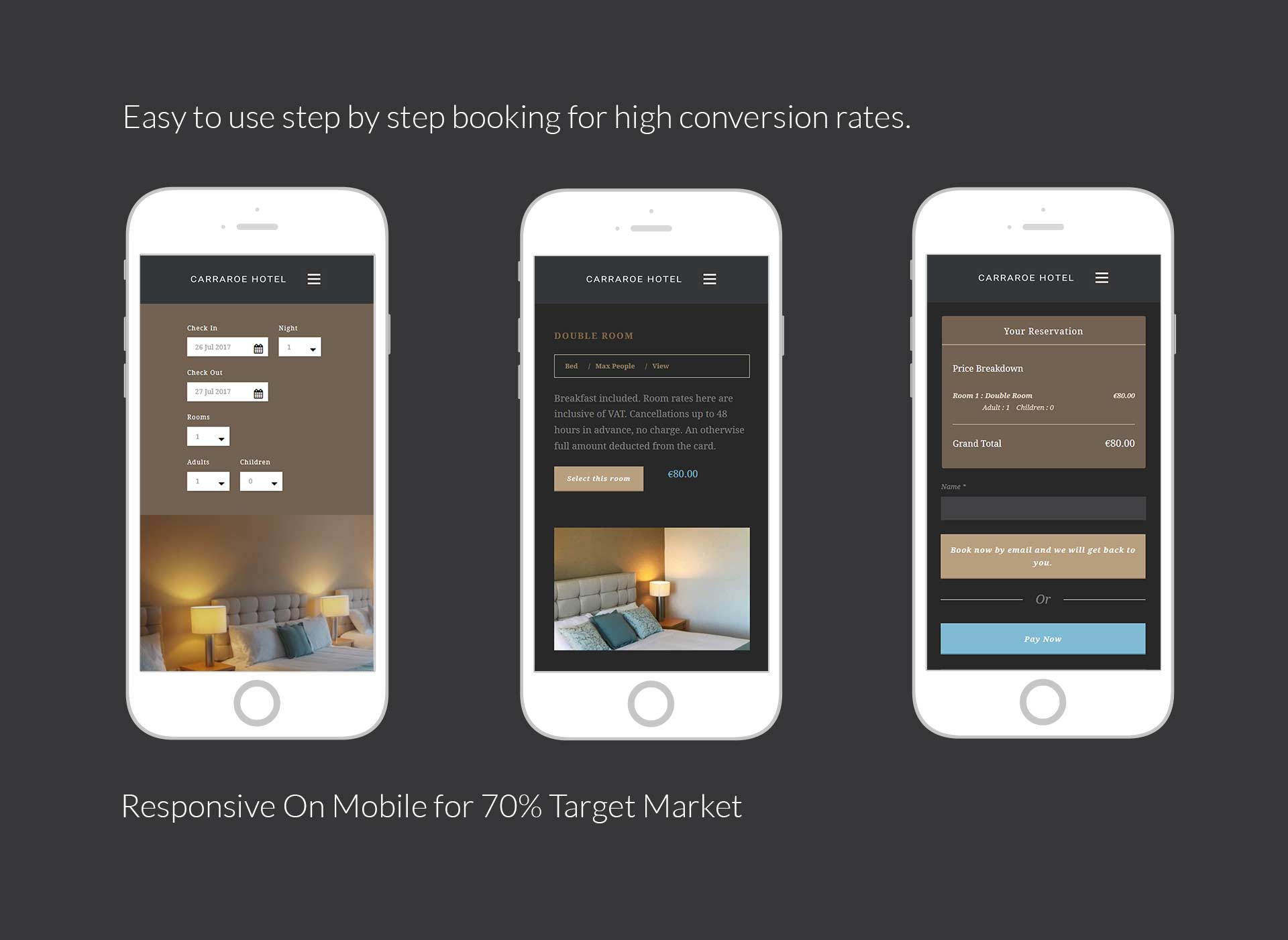 Hotel website design with built in booking manager system for Design hotel booking system