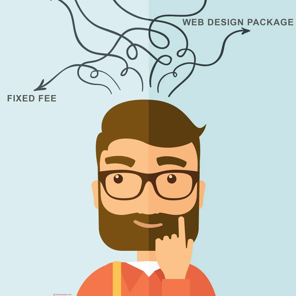 web design price