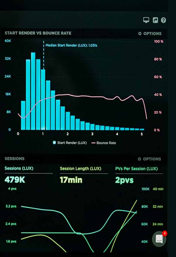 Feedback On Traffic Stats
